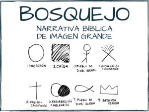 BOSQUEJO: Narrativa bíblica de imagen grande